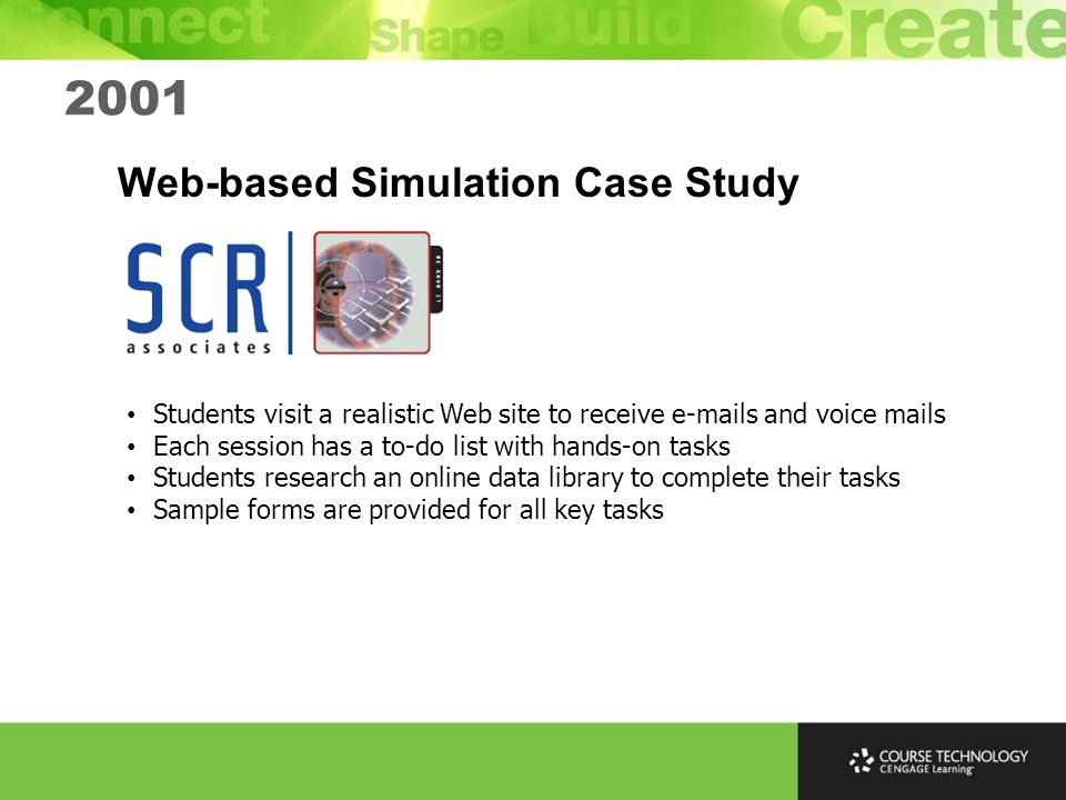 Web-based Simulation Case Study Students visit a realistic Web site to receive e-mails and voice mails Each session has a to-do list with hands-on tasks Students research an online data library to complete their tasks Sample forms are provided for all key tasks 2001