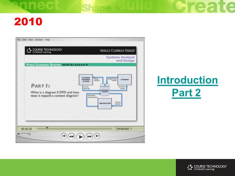 2010 Introduction Part 2