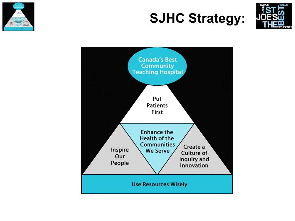 SJHC Strategy: