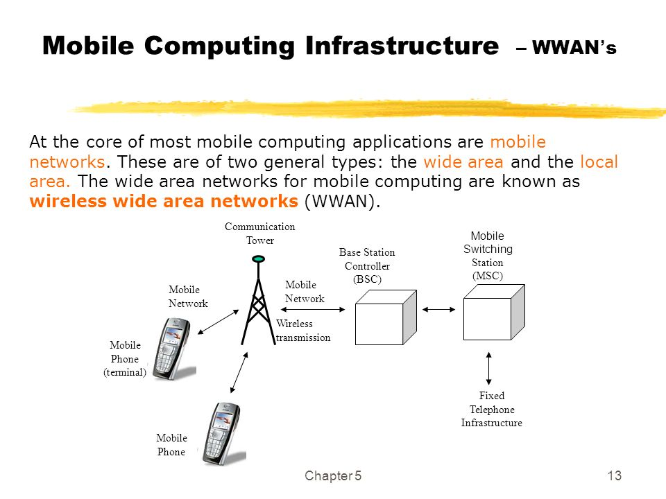 Chapter 513 Mobile Computing Infrastructure – WWAN s At the core of most mobile computing applications are mobile networks. These are of two general t