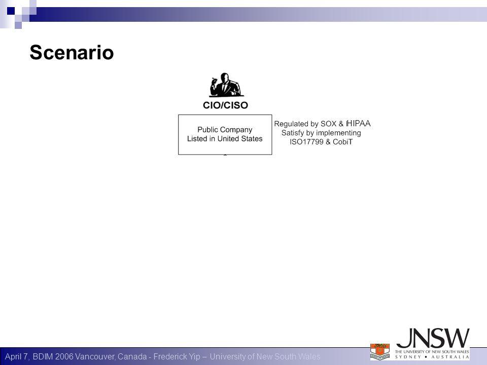 April 7, BDIM 2006 Vancouver, Canada - Frederick Yip – University of New South Wales Scenario HIPAA