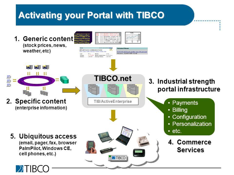 Activating your Portal with TIBCO TIBCO.net TIB/ActiveEnterprise 3.
