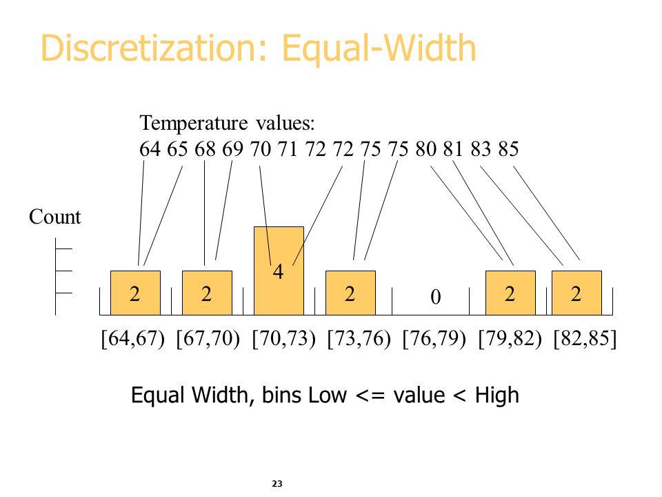23 Discretization: Equal-Width Equal Width, bins Low <= value < High [64,67) [67,70) [70,73) [73,76) [76,79) [79,82) [82,85] Temperature values: 64 65