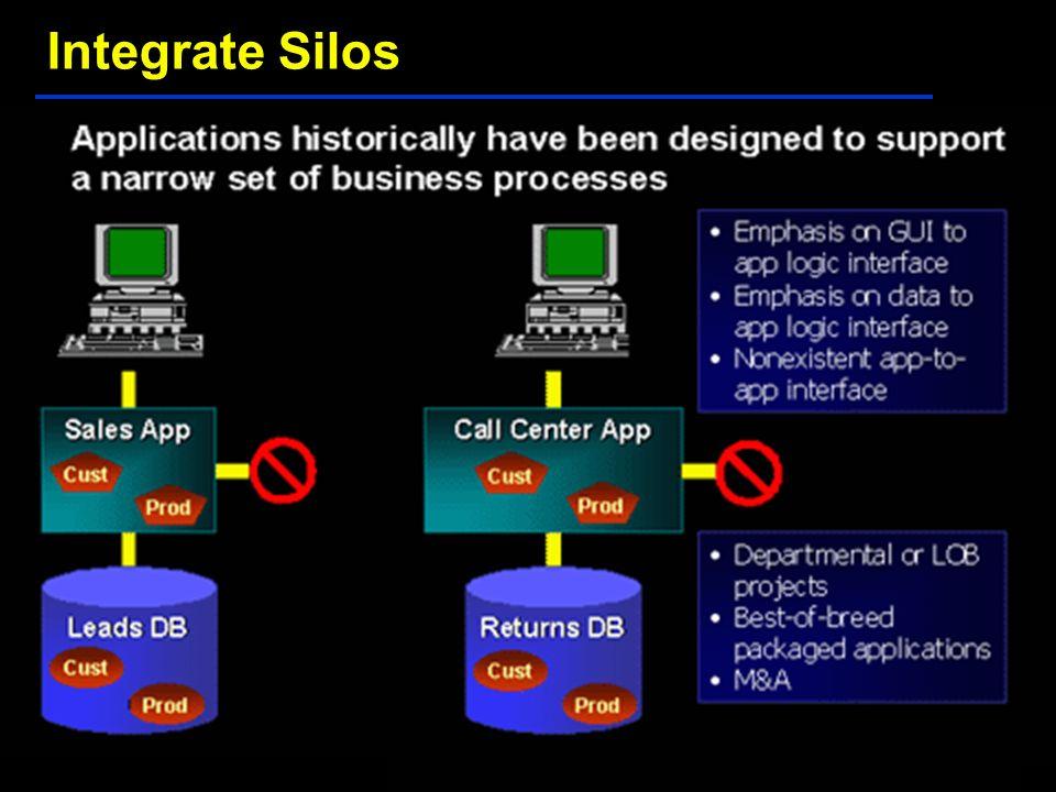 Integrate Silos