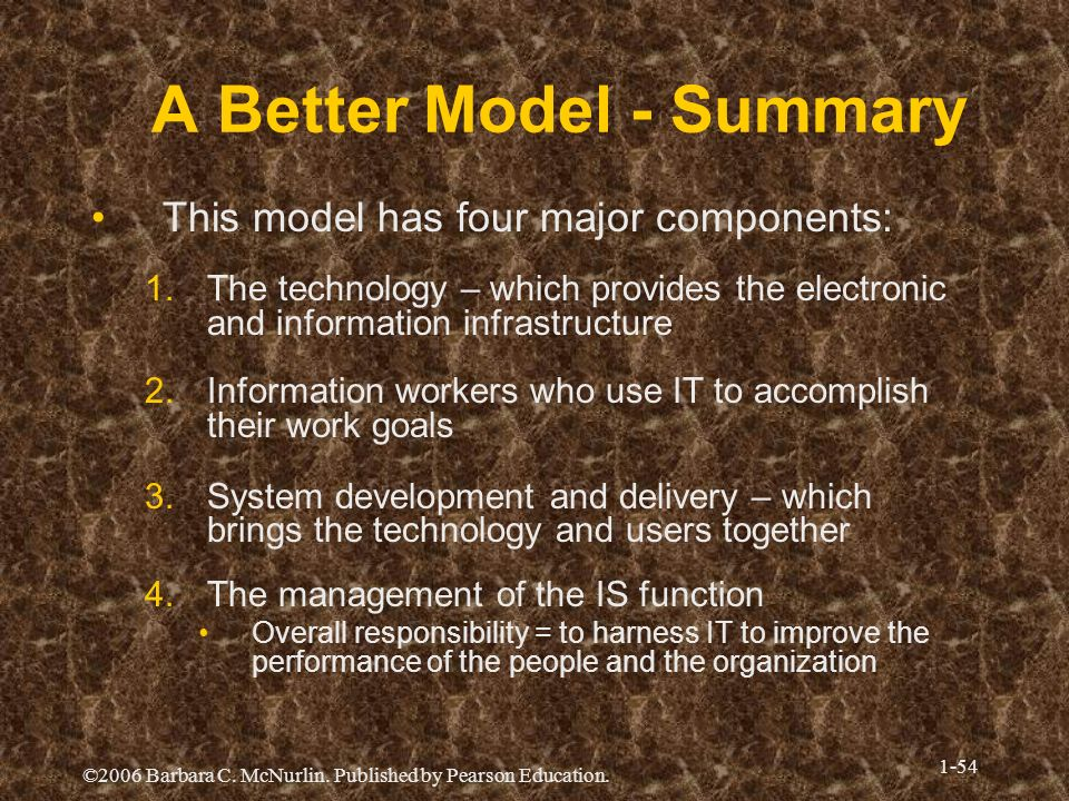 ©2006 Barbara C. McNurlin. Published by Pearson Education. 1-54 A Better Model - Summary This model has four major components: 1.The technology – whic
