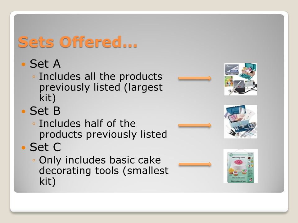 Sets Offered… Set A Includes all the products previously listed (largest kit) Set B Includes half of the products previously listed Set C Only includes basic cake decorating tools (smallest kit)