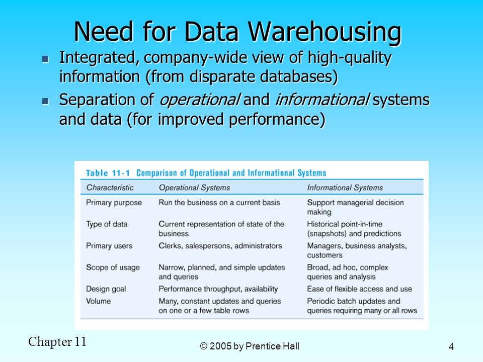 Chapter 11 © 2005 by Prentice Hall 4 Need for Data Warehousing Integrated, company-wide view of high-quality information (from disparate databases) In