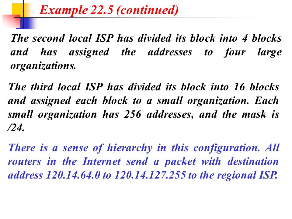 The second local ISP has divided its block into 4 blocks and has assigned the addresses to four large organizations. Example 22.5 (continued) There is