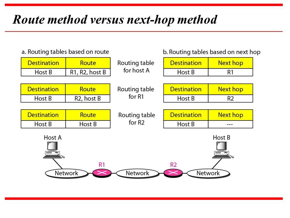 Route method versus next-hop method