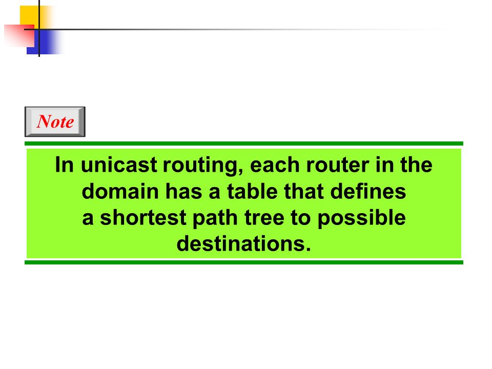 In unicast routing, each router in the domain has a table that defines a shortest path tree to possible destinations. Note