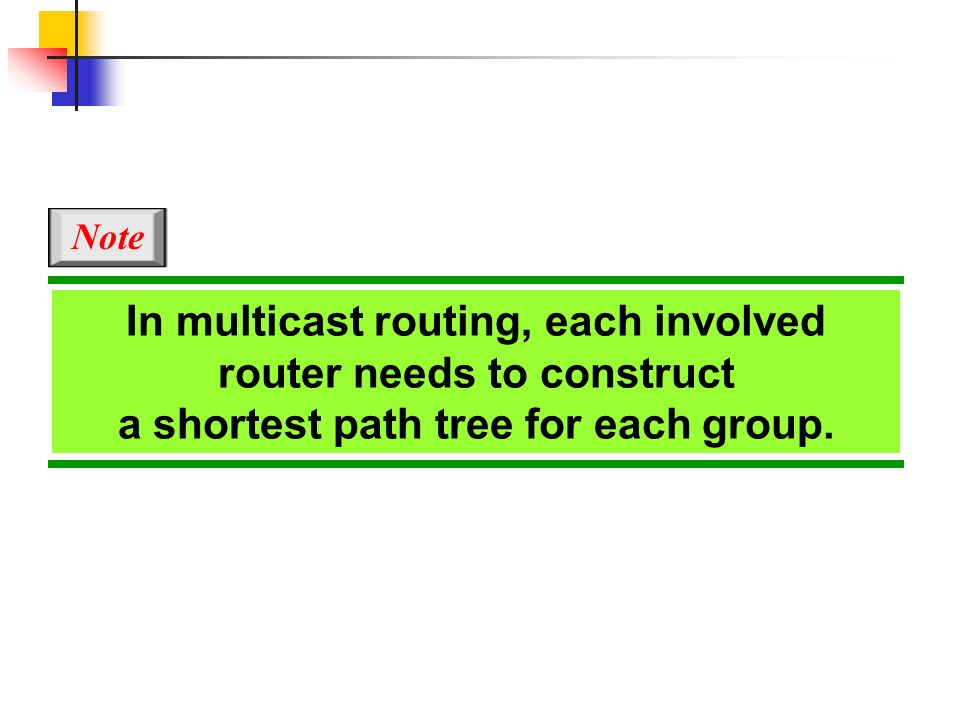 In multicast routing, each involved router needs to construct a shortest path tree for each group. Note