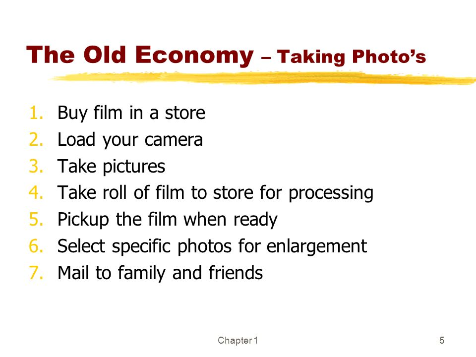 Chapter 15 The Old Economy – Taking Photos 1.Buy film in a store 2.Load your camera 3.Take pictures 4.Take roll of film to store for processing 5.Pick