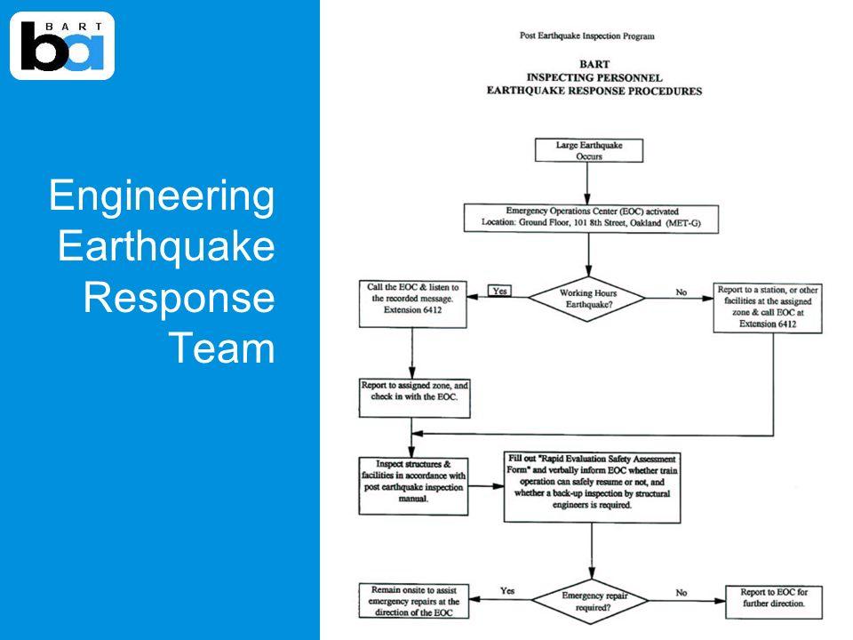Engineering Earthquake Response Team