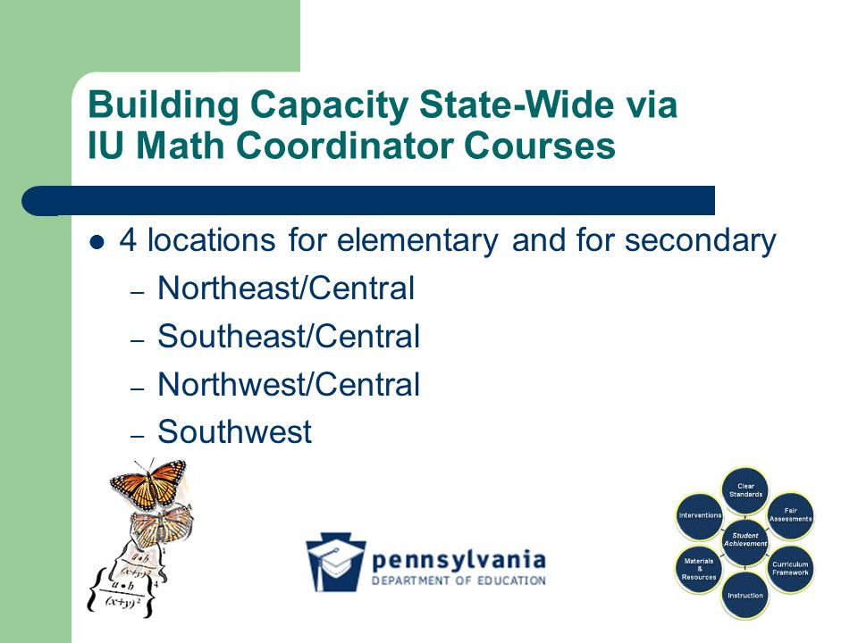 Building Capacity State-Wide via IU Math Coordinator Courses 4 locations for elementary and for secondary – Northeast/Central – Southeast/Central – Northwest/Central – Southwest