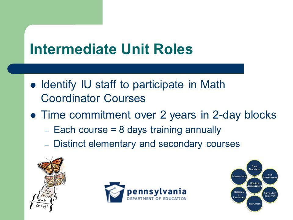 Intermediate Unit Roles Identify IU staff to participate in Math Coordinator Courses Time commitment over 2 years in 2-day blocks – Each course = 8 da