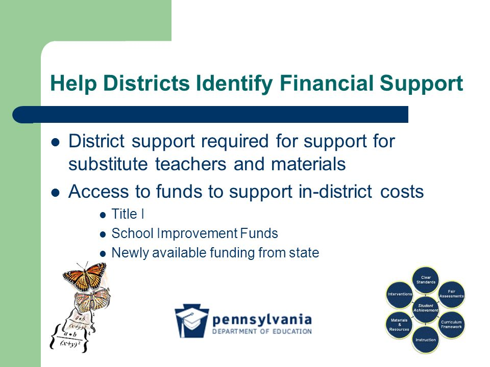 Help Districts Identify Financial Support District support required for support for substitute teachers and materials Access to funds to support in-di