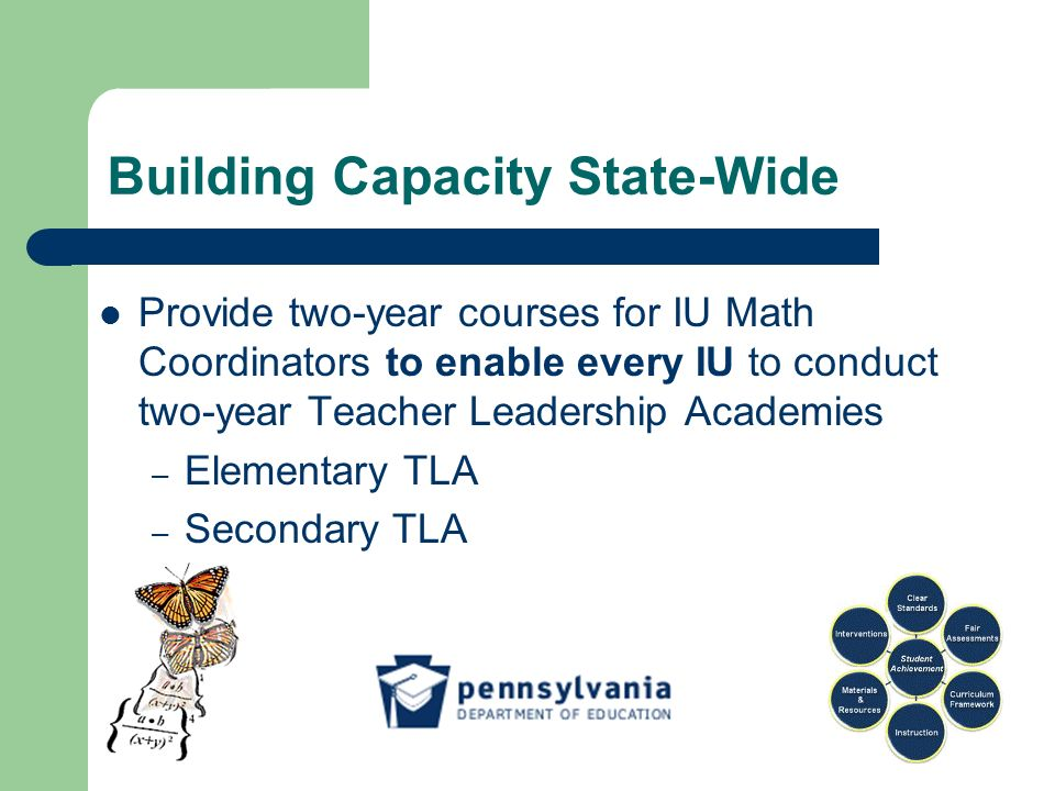 Building Capacity State-Wide Provide two-year courses for IU Math Coordinators to enable every IU to conduct two-year Teacher Leadership Academies – Elementary TLA – Secondary TLA