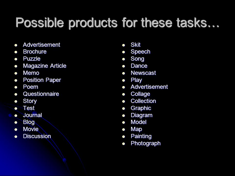 Possible products for these tasks… Advertisement Advertisement Brochure Brochure Puzzle Puzzle Magazine Article Magazine Article Memo Memo Position Paper Position Paper Poem Poem Questionnaire Questionnaire Story Story Test Test Journal Journal Blog Blog Movie Movie Discussion Discussion Skit Skit Speech Speech Song Song Dance Dance Newscast Newscast Play Play Advertisement Advertisement Collage Collage Collection Collection Graphic Graphic Diagram Diagram Model Model Map Map Painting Painting Photograph Photograph