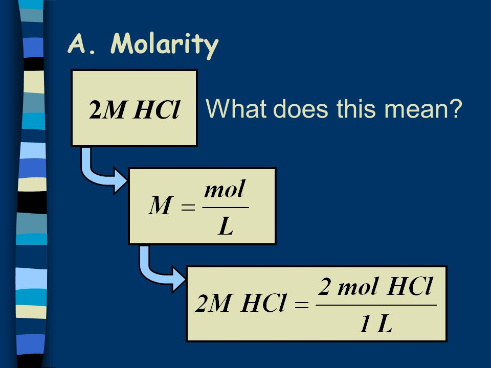 A. Molarity 2M HCl What does this mean?