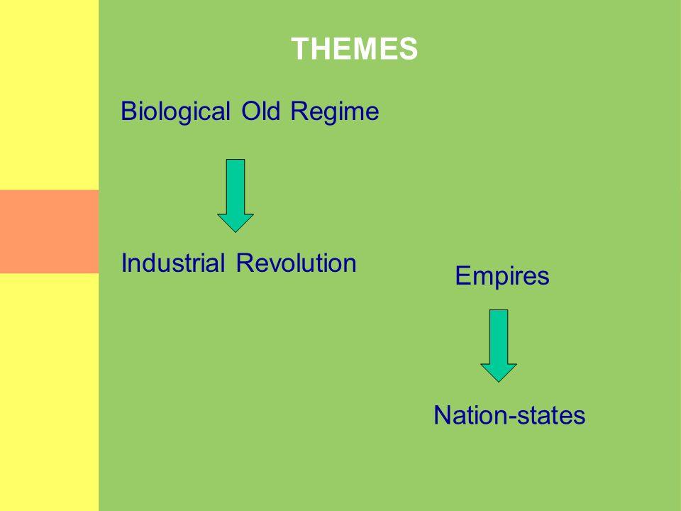 THEMES Biological Old Regime Industrial Revolution Empires Nation-states