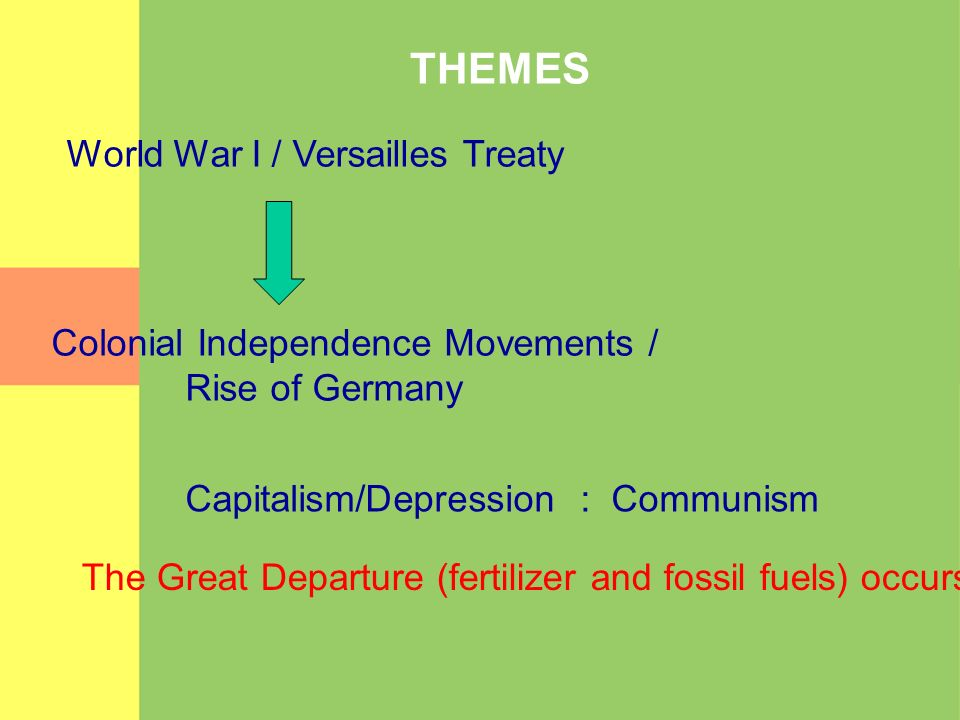 THEMES World War I / Versailles Treaty Colonial Independence Movements / Rise of Germany Capitalism/Depression : Communism The Great Departure (fertil