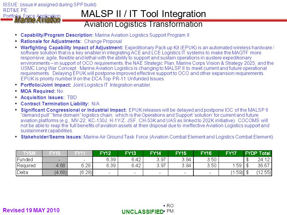 UNCLASSIFIED MALSP II / IT Tool Integration Aviation Logistics Transformation Capability/Program Description: Marine Aviation Logistics Support Progra