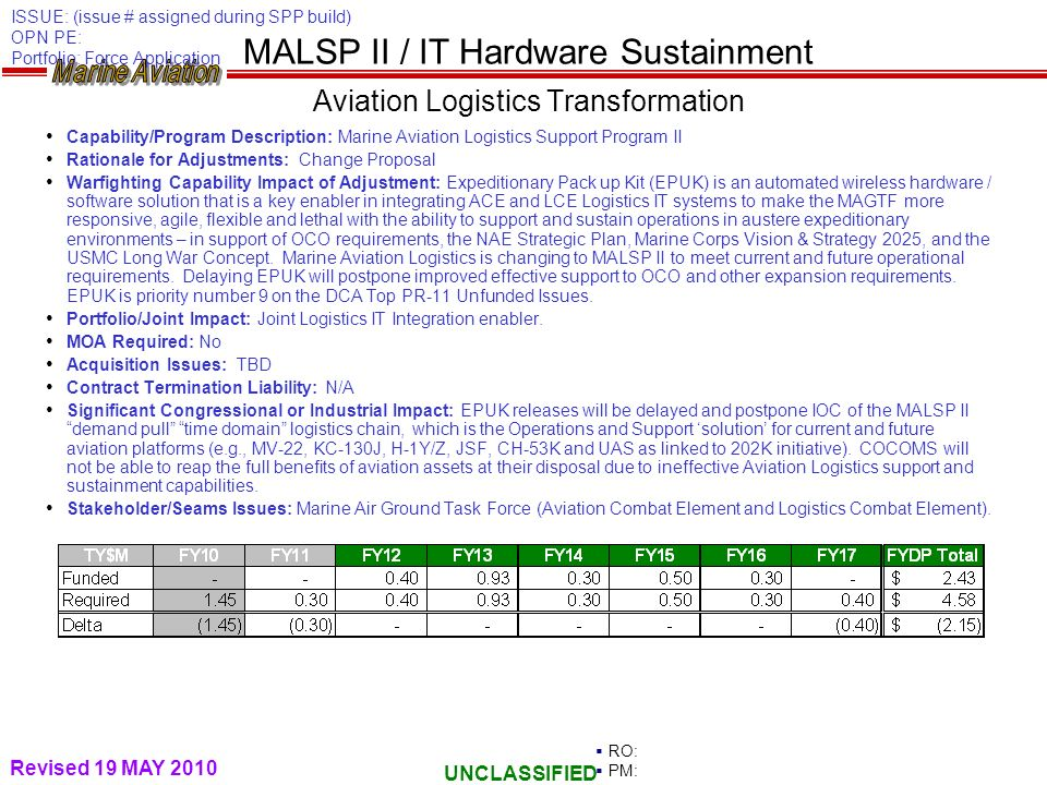 UNCLASSIFIED MALSP II / IT Hardware Sustainment Aviation Logistics Transformation Capability/Program Description: Marine Aviation Logistics Support Pr