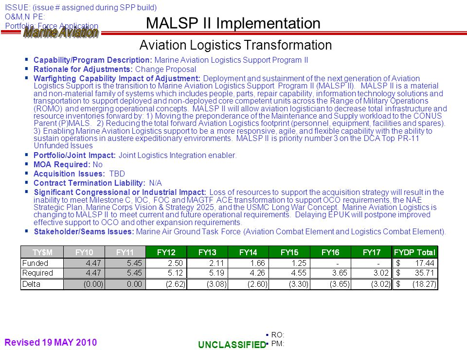 UNCLASSIFIED MALSP II Implementation Aviation Logistics Transformation Capability/Program Description: Marine Aviation Logistics Support Program II Ra