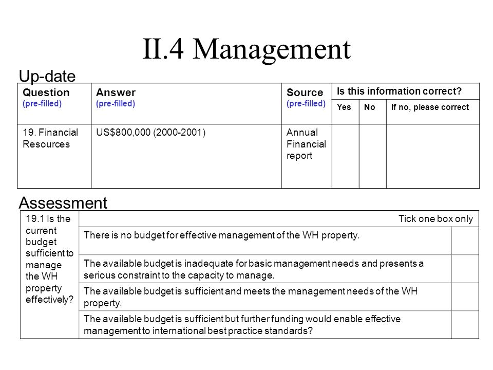 II.4 Management Question (pre-filled) Answer (pre-filled) Source (pre-filled) Is this information correct? YesNoIf no, please correct 19. Financial Re