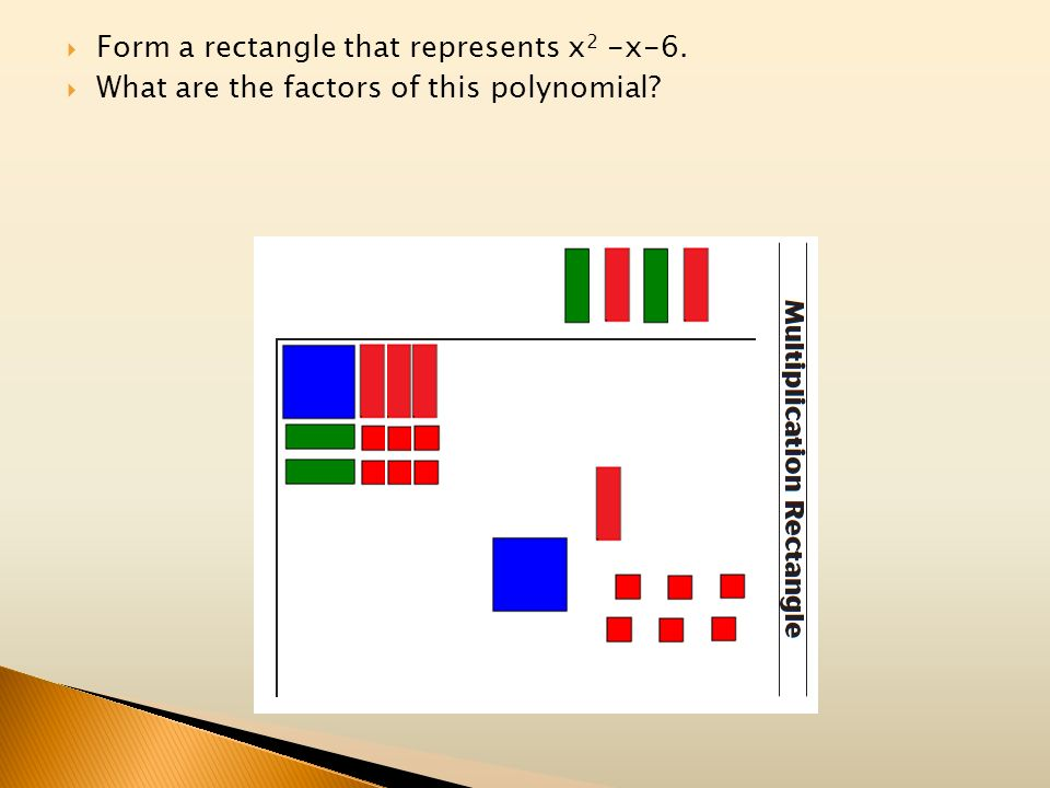 Form a rectangle that represents x 2 -x-6. What are the factors of this polynomial?