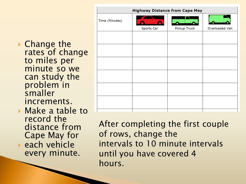 Change the rates of change to miles per minute so we can study the problem in smaller increments. Make a table to record the distance from Cape May fo