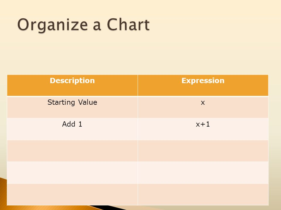DescriptionExpression Starting Valuex Add 1x+1