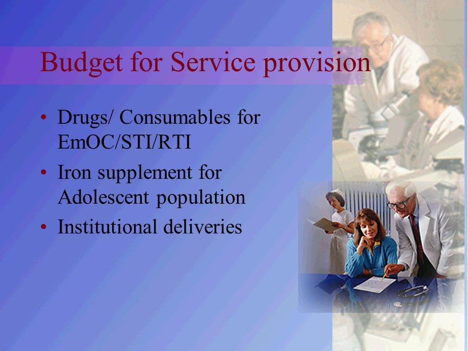 Budget for Service provision Drugs/ Consumables for EmOC/STI/RTI Iron supplement for Adolescent population Institutional deliveries