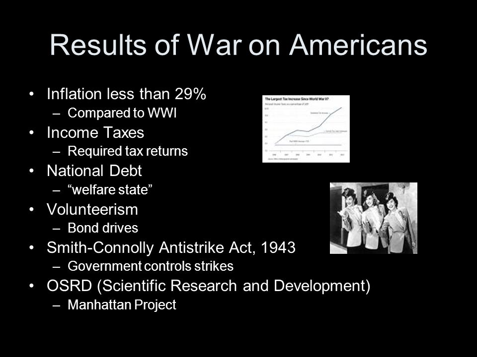 Results of War on Americans Inflation less than 29% –Compared to WWI Income Taxes –Required tax returns National Debt –welfare state Volunteerism –Bond drives Smith-Connolly Antistrike Act, 1943 –Government controls strikes OSRD (Scientific Research and Development) –Manhattan Project