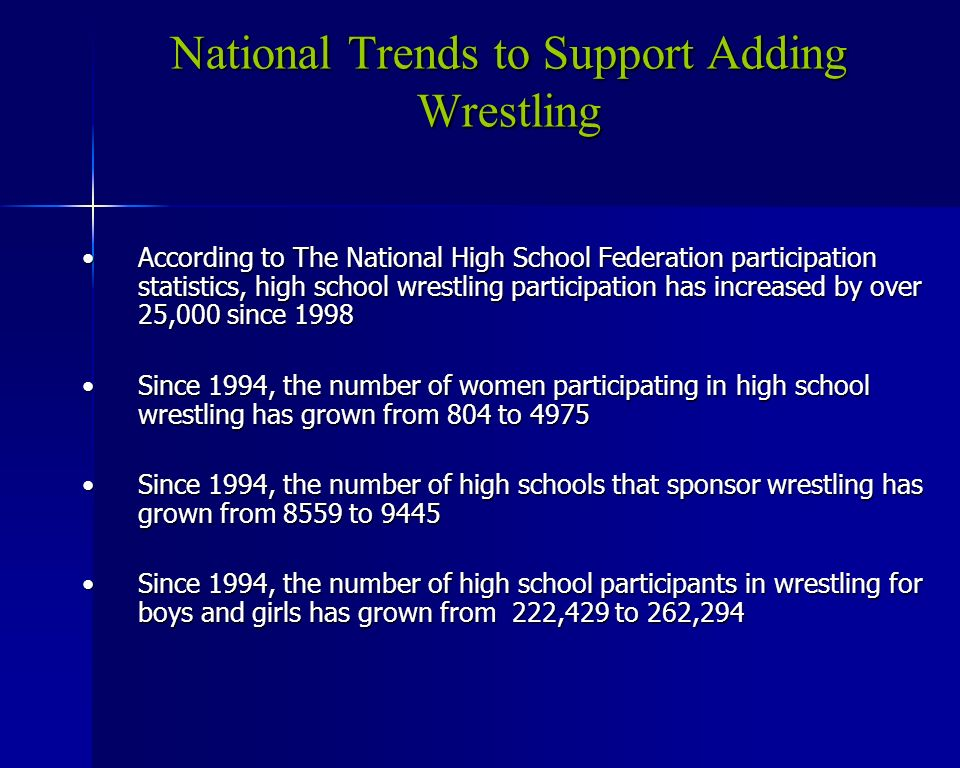 National Trends to Support Adding Wrestling According to The National High School Federation participation statistics, high school wrestling participation has increased by over 25,000 since 1998According to The National High School Federation participation statistics, high school wrestling participation has increased by over 25,000 since 1998 Since 1994, the number of women participating in high school wrestling has grown from 804 to 4975Since 1994, the number of women participating in high school wrestling has grown from 804 to 4975 Since 1994, the number of high schools that sponsor wrestling has grown from 8559 to 9445Since 1994, the number of high schools that sponsor wrestling has grown from 8559 to 9445 Since 1994, the number of high school participants in wrestling for boys and girls has grown from 222,429 to 262,294Since 1994, the number of high school participants in wrestling for boys and girls has grown from 222,429 to 262,294