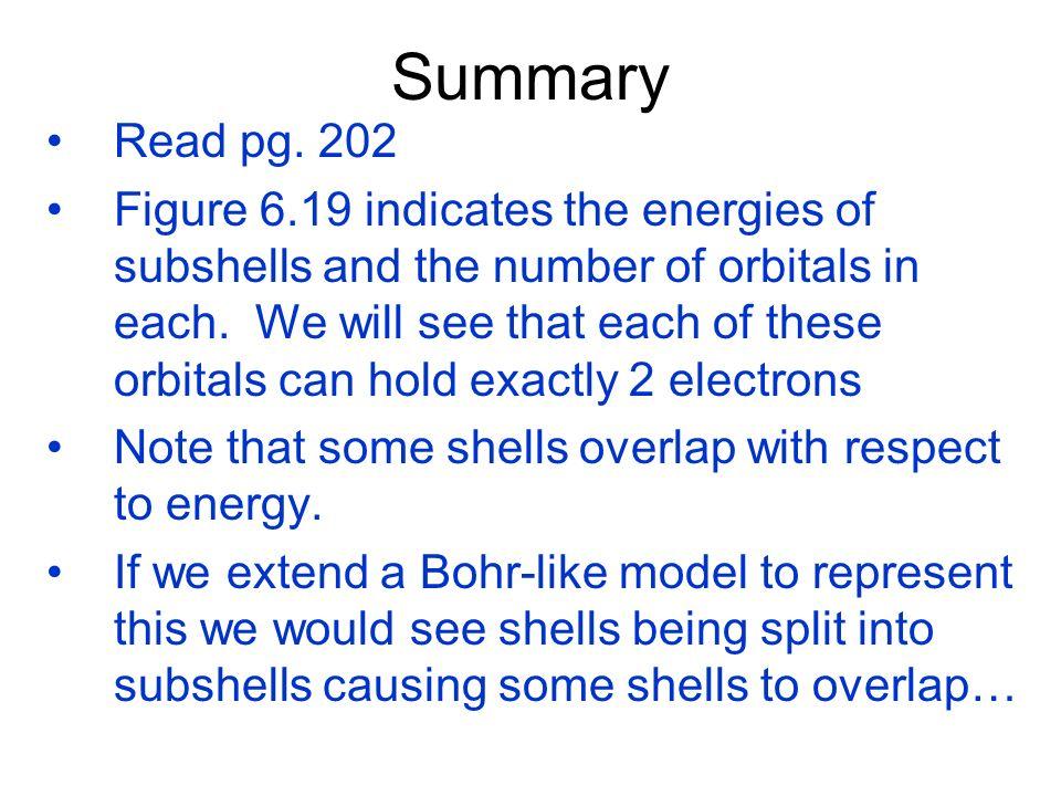 Summary Read pg.