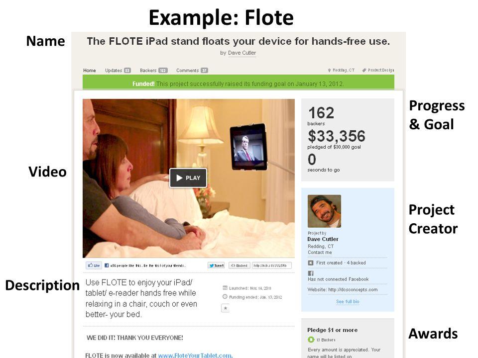 Name Video Description Progress & Goal Project Creator Awards Example: Flote