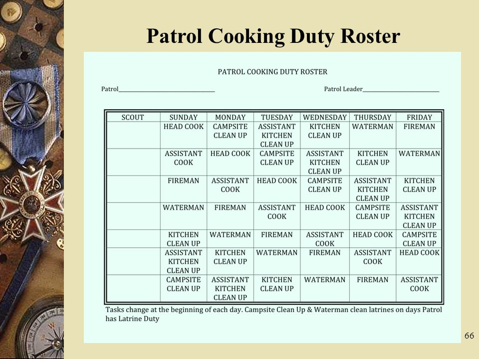 66 Patrol Cooking Duty Roster