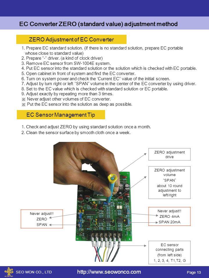 Page 13 EC Converter ZERO (standard value) adjustment method ZERO Adjustment of EC Converter 1.