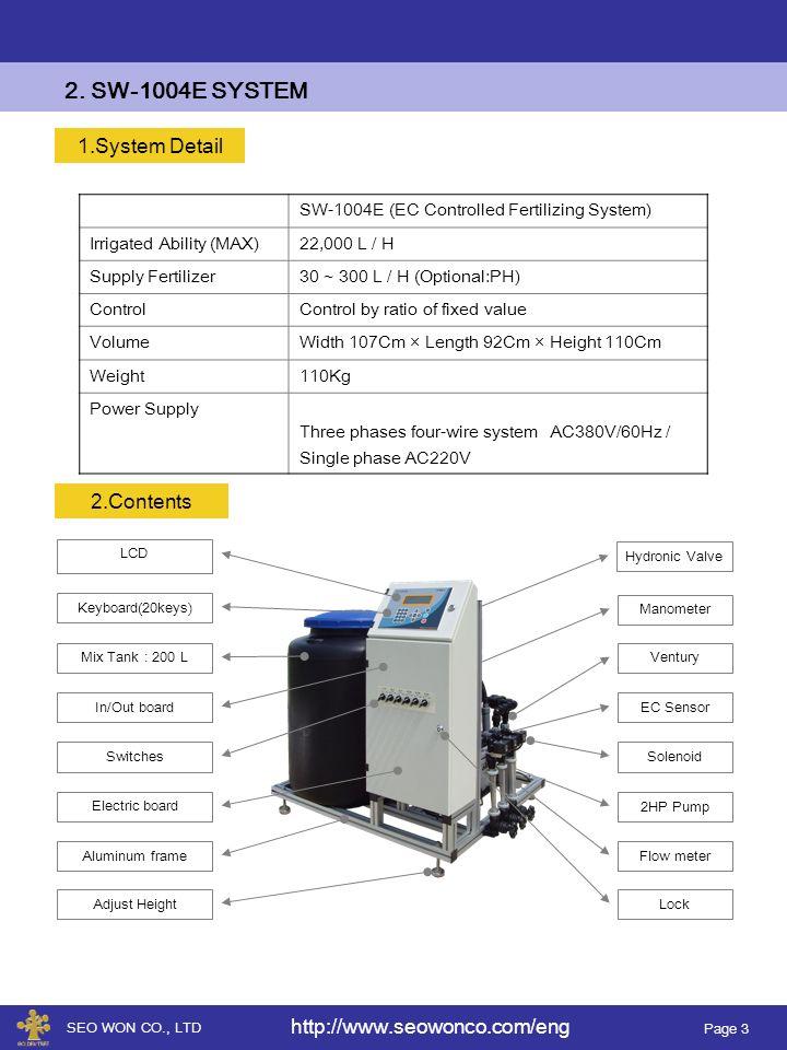 Page 3 2HP Pump EC Sensor Hydronic Valve Manometer 2.