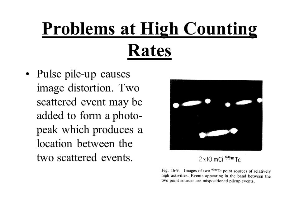 Problems at High Counting Rates Pulse pile-up causes image distortion. Two scattered event may be added to form a photo- peak which produces a locatio