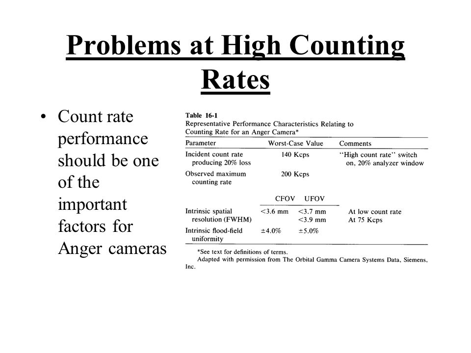 Problems at High Counting Rates Count rate performance should be one of the important factors for Anger cameras