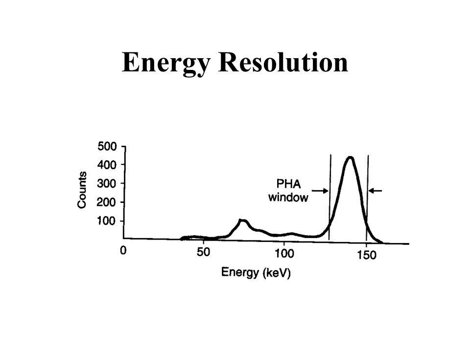 Energy Resolution