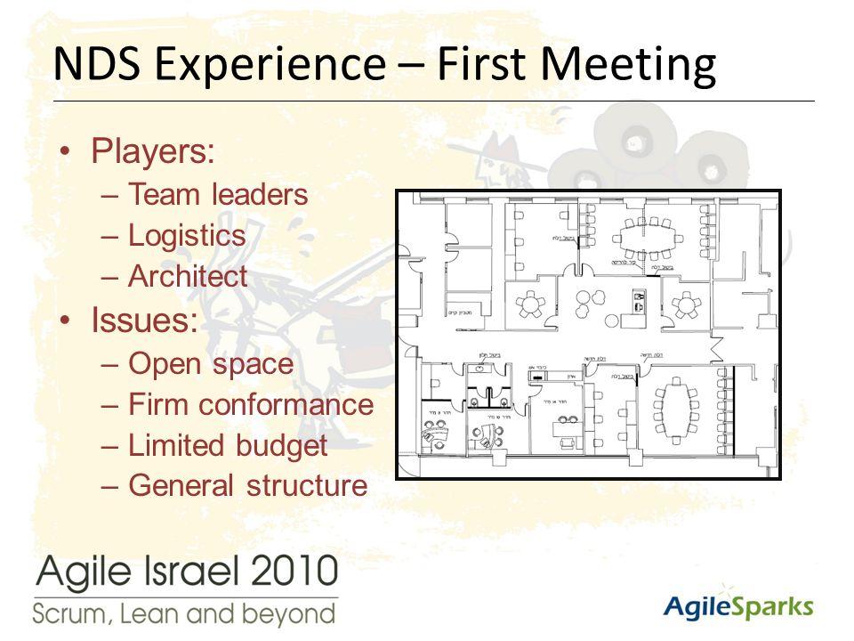 י א/שבט/תשע ד13 Players: –Team leaders –Logistics –Architect Issues: –Open space –Firm conformance –Limited budget –General structure NDS Experience – First Meeting