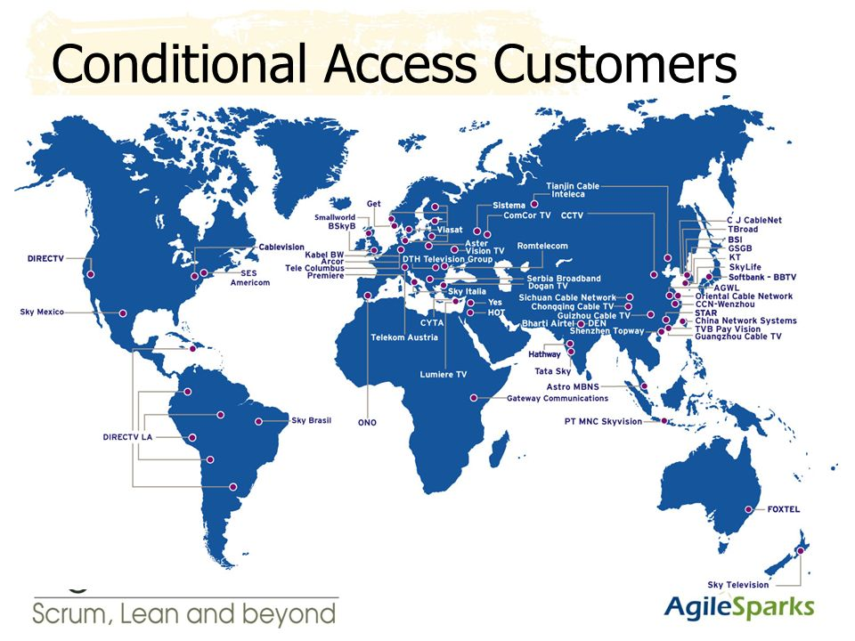 י א/שבט/תשע ד4 Conditional Access Customers