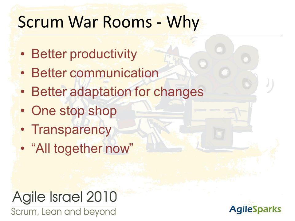 י א/שבט/תשע ד8 Better productivity Better communication Better adaptation for changes One stop shop Transparency All together now Scrum War Rooms - Why