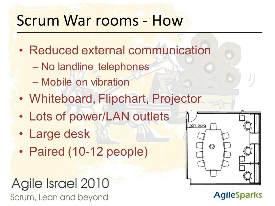 י א/שבט/תשע ד9 Reduced external communication –No landline telephones –Mobile on vibration Whiteboard, Flipchart, Projector Lots of power/LAN outlets Large desk Paired (10-12 people) Scrum War rooms - How