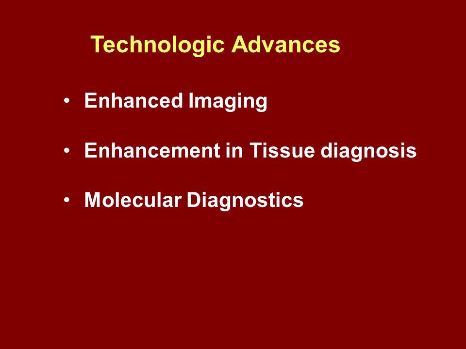 Enhanced Imaging Enhancement in Tissue diagnosis Molecular Diagnostics Technologic Advances