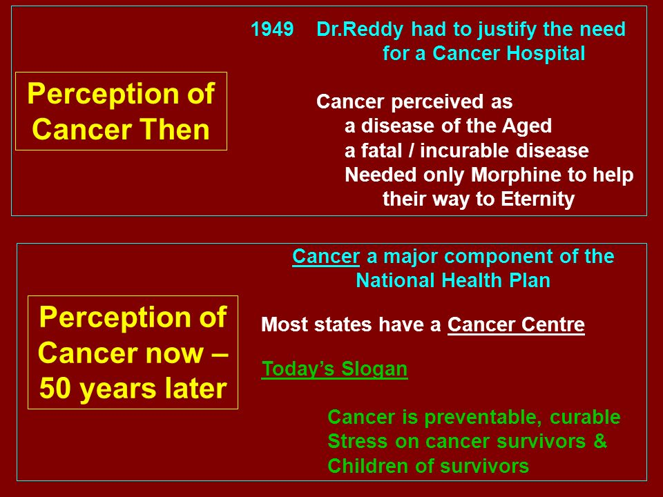 Perception of Cancer Then 1949Dr.Reddy had to justify the need for a Cancer Hospital Cancer perceived as a disease of the Aged a fatal / incurable dis
