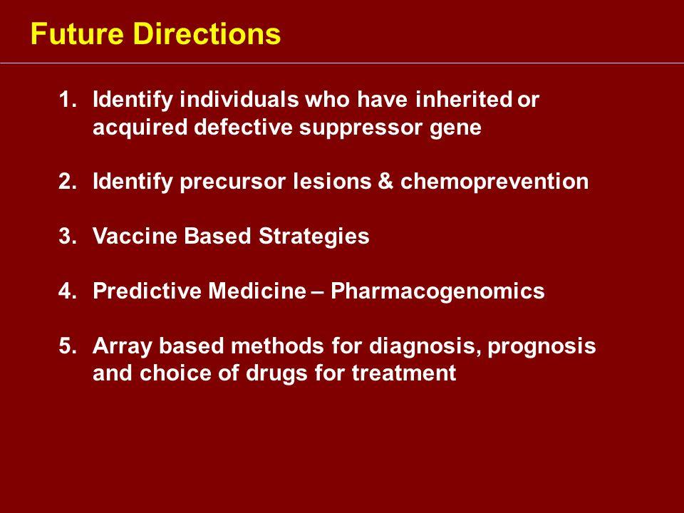 Future Directions 1.Identify individuals who have inherited or acquired defective suppressor gene 2.Identify precursor lesions & chemoprevention 3.Vac